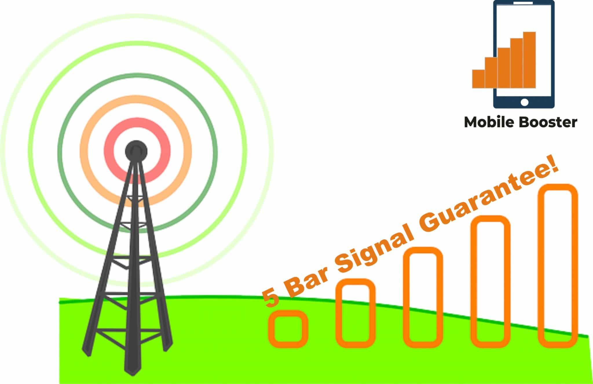 4G-Signal-Booster